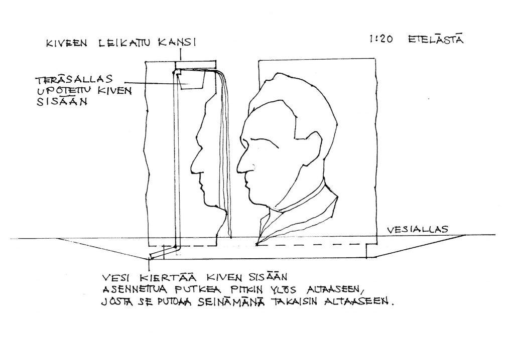 Equilibrium havainnekuva, leikkauspiirros - Mauno Koiviston kasvot nousevat rosoisesta kalliopinnasta ja luovat teokseen vakuuttavan kontrastin.
