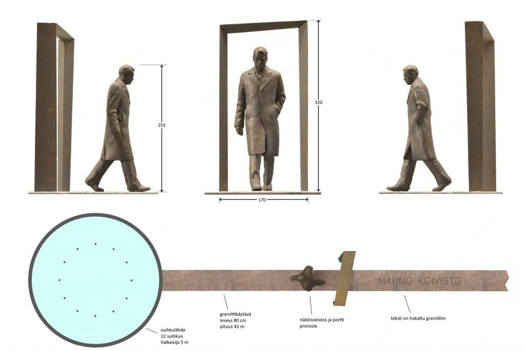 Teos symboloi Koiviston ulkopoliittista pyrkimystä kohti länttä. Koivisto etenee pitkin graniittikäytävää harkituin, vakain askelin.